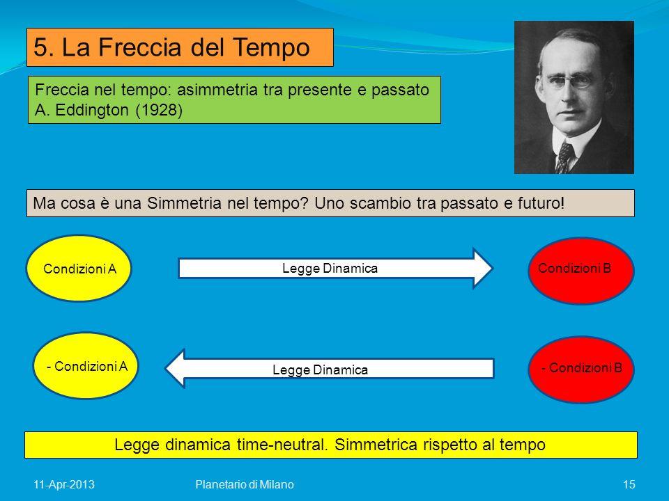 Legge dinamica time-neutral. Simmetrica rispetto al tempo