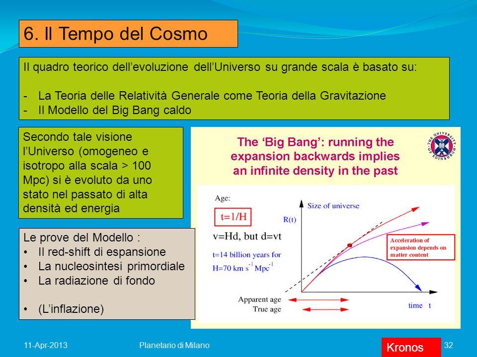 6. Il Tempo del CosmoIl quadro teorico dell'evoluzione dell'Universo su grande scala è basato su: