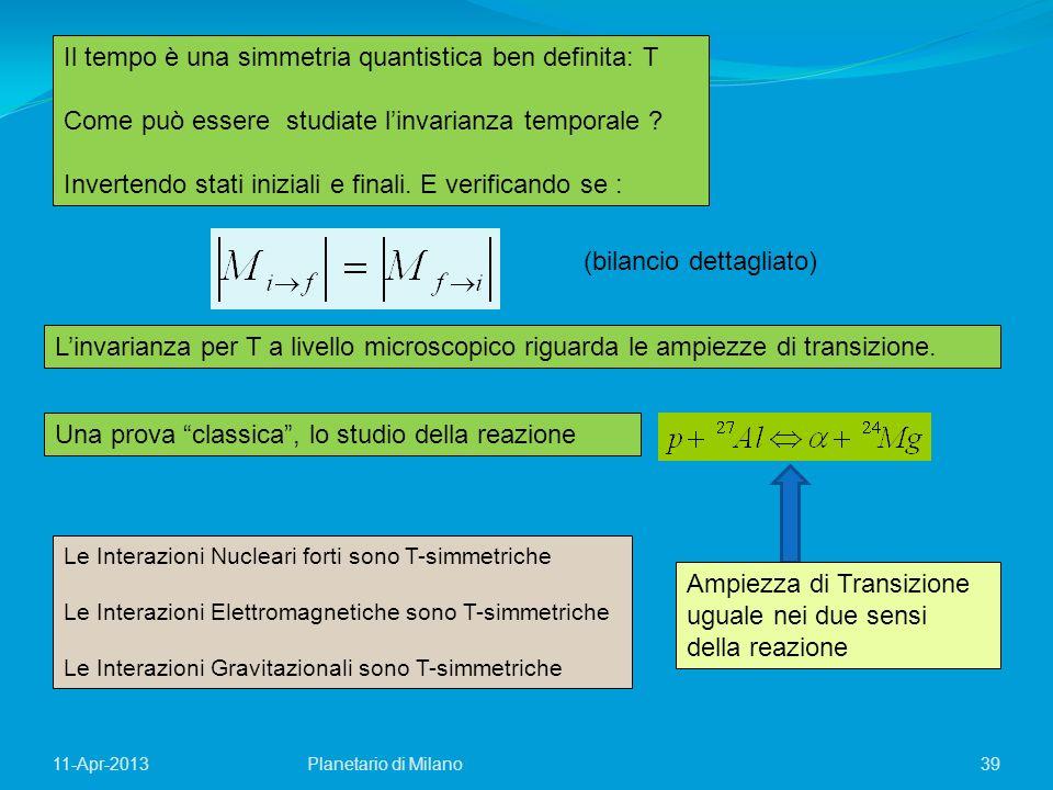 Il tempo è una simmetria quantistica ben definita: T