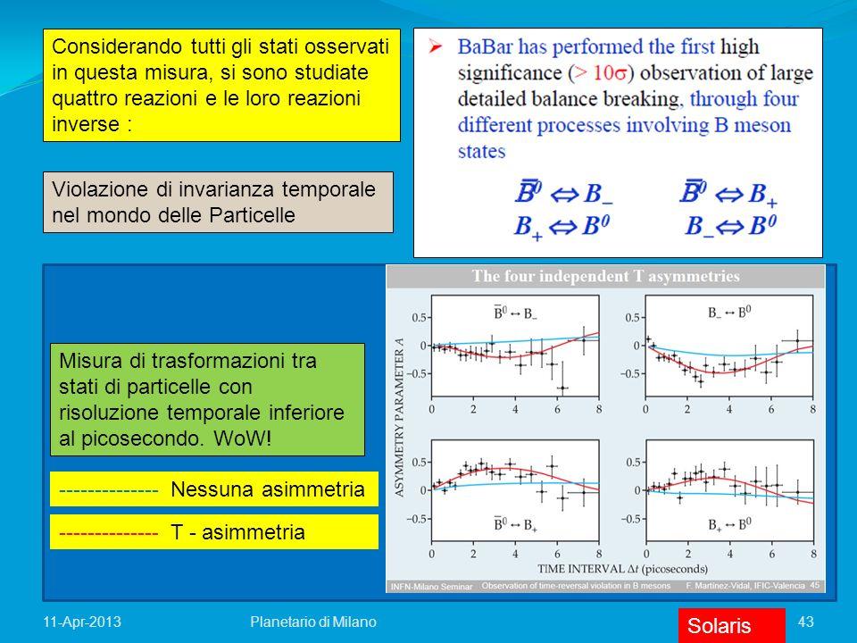 Violazione di invarianza temporale nel mondo delle Particelle