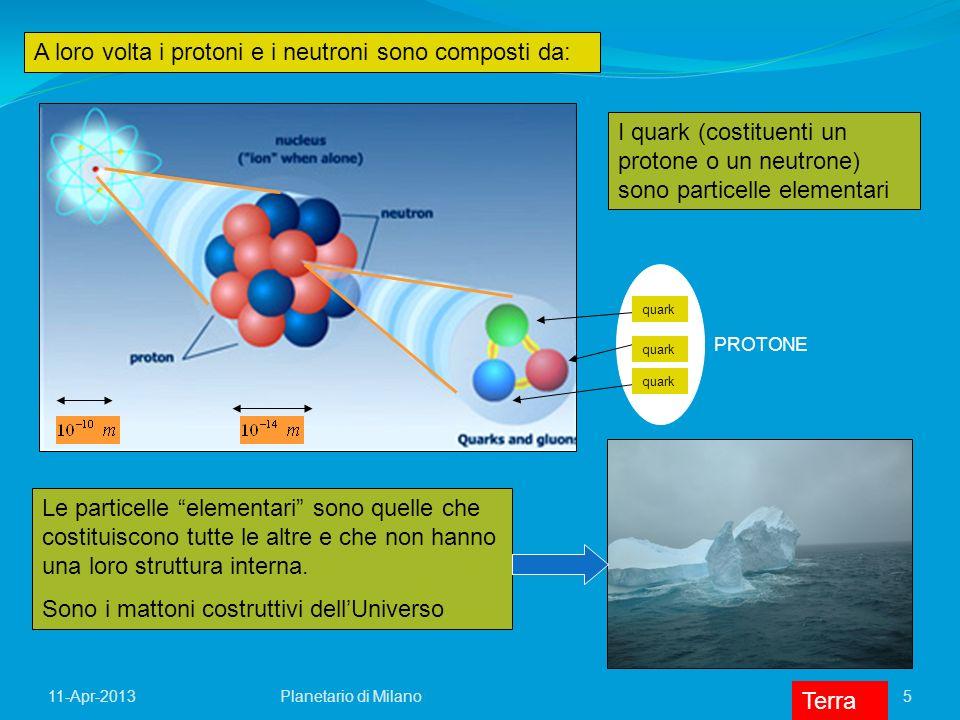 A loro volta i protoni e i neutroni sono composti da: