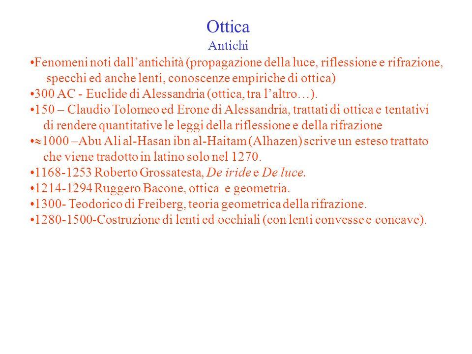 Ottica Antichi Fenomeni noti dall'antichità (propagazione della luce, riflessione e rifrazione,