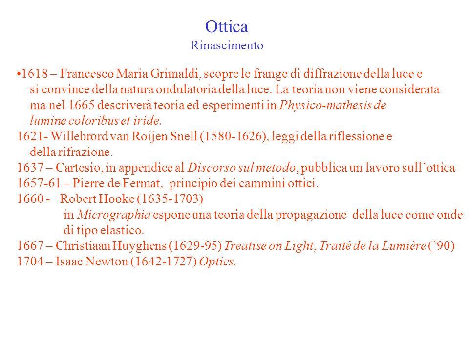 Ottica Rinascimento 1618 – Francesco Maria Grimaldi, scopre le frange di diffrazione della luce e.