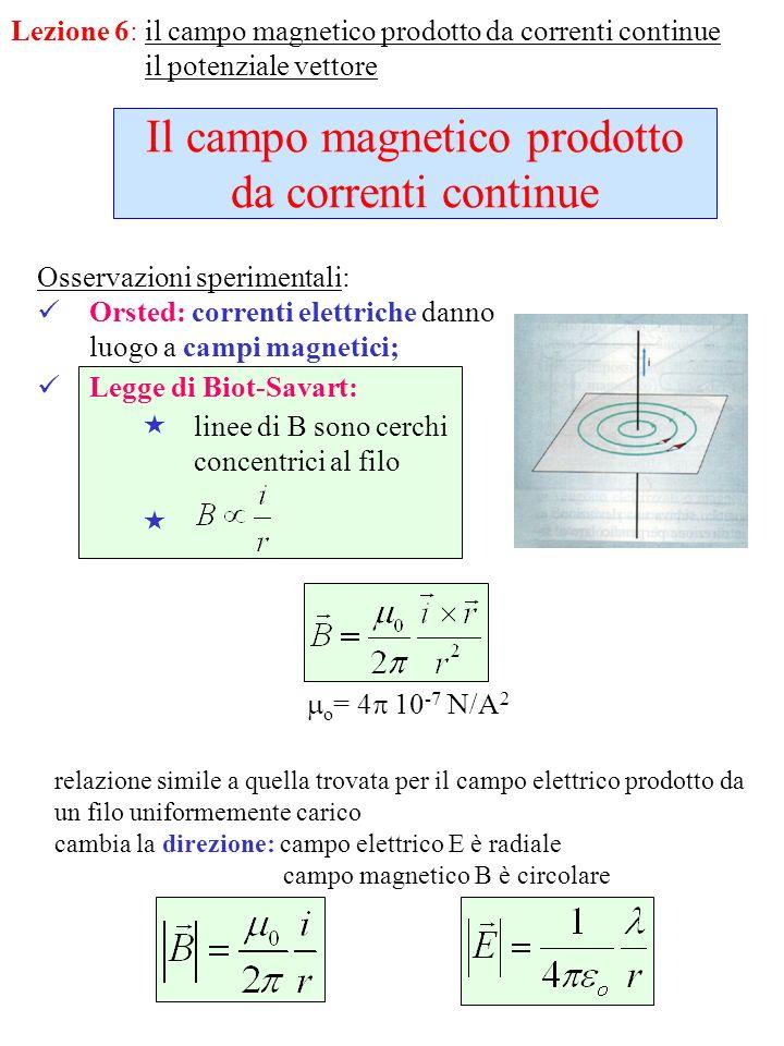 Il campo magnetico prodotto da correnti continue