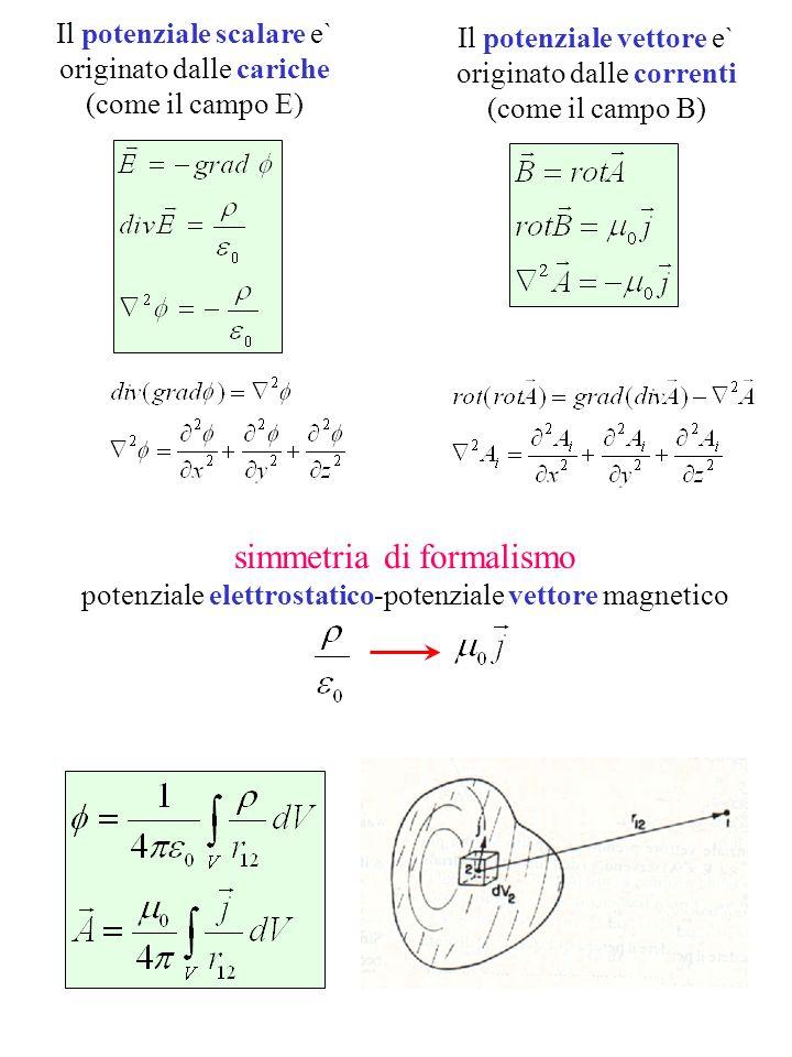 simmetria di formalismo