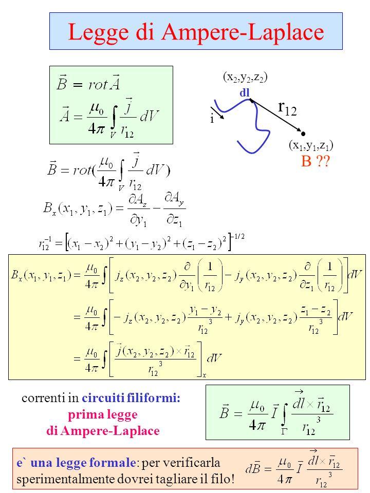 Legge di Ampere-Laplace