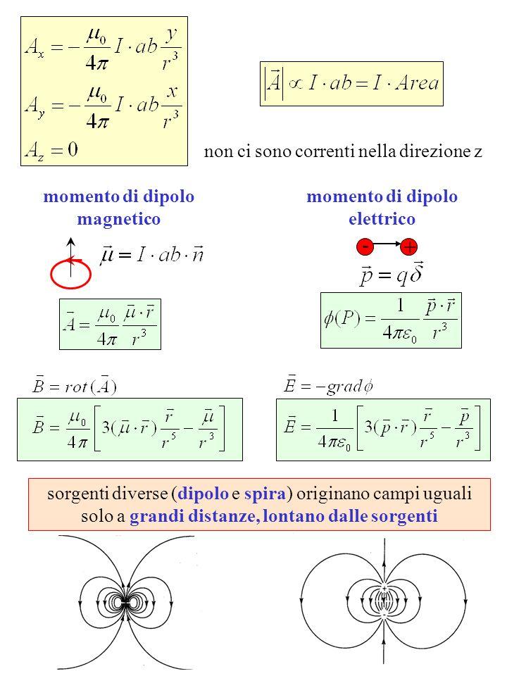 momento di dipolo magnetico