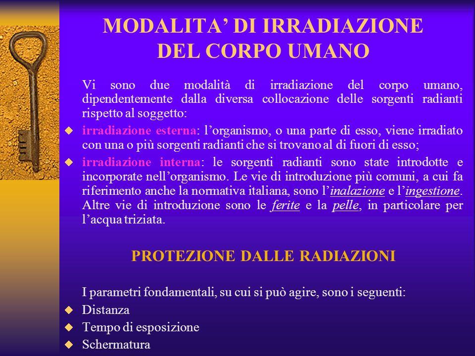 MODALITA' DI IRRADIAZIONE DEL CORPO UMANO