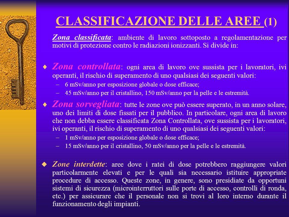 CLASSIFICAZIONE DELLE AREE (1)