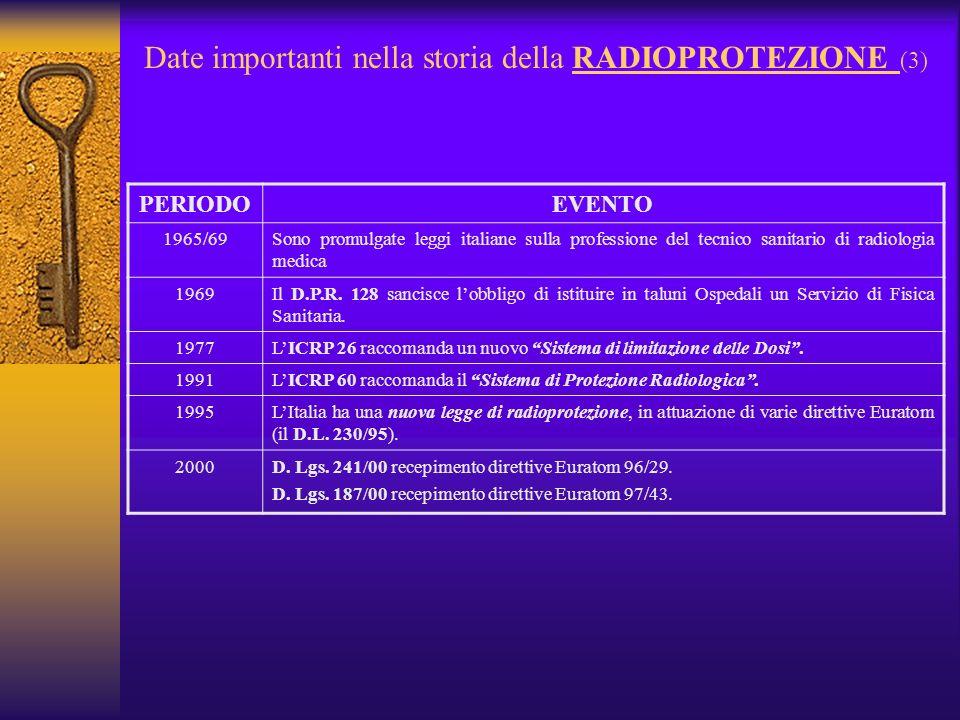 Date importanti nella storia della RADIOPROTEZIONE (3)