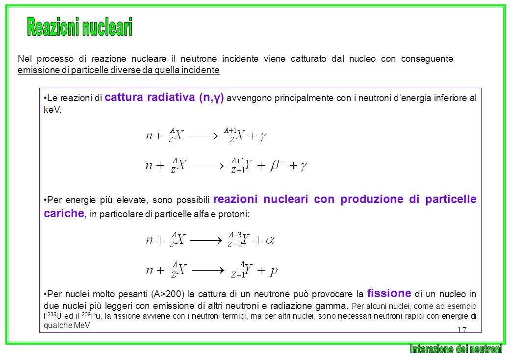 Interazione dei neutroni