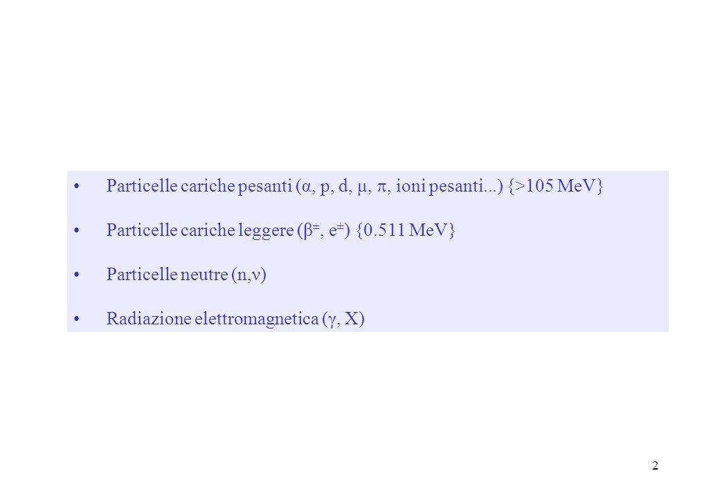 Particelle cariche pesanti (α, p, d, μ, , ioni pesanti