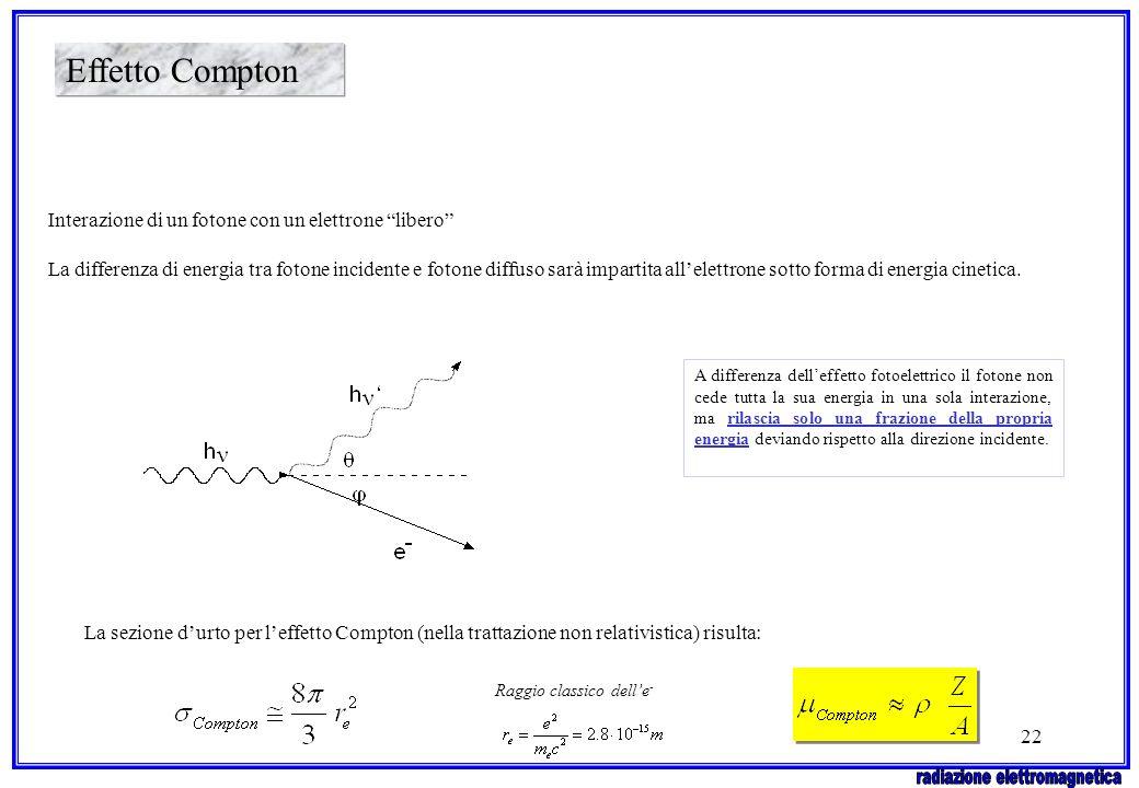 radiazione elettromagnetica