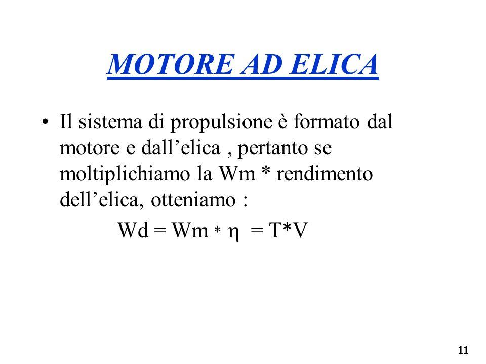 MOTORE AD ELICA Il sistema di propulsione è formato dal motore e dall'elica , pertanto se moltiplichiamo la Wm * rendimento dell'elica, otteniamo :
