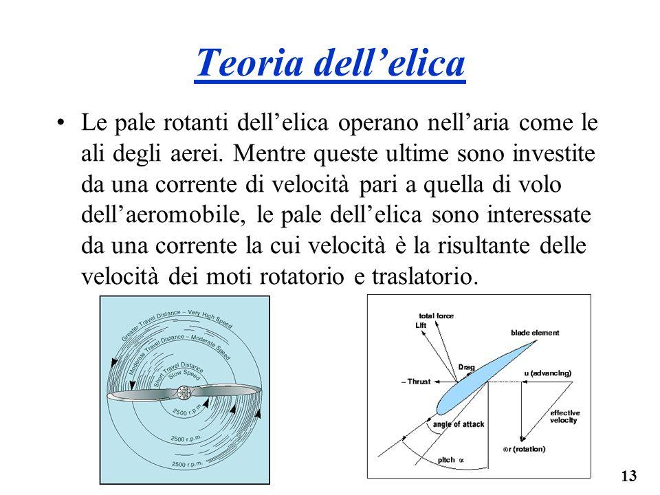 Teoria dell'elica