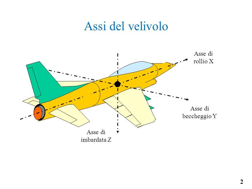 Assi del velivolo Asse di rollio X Asse di beccheggio Y