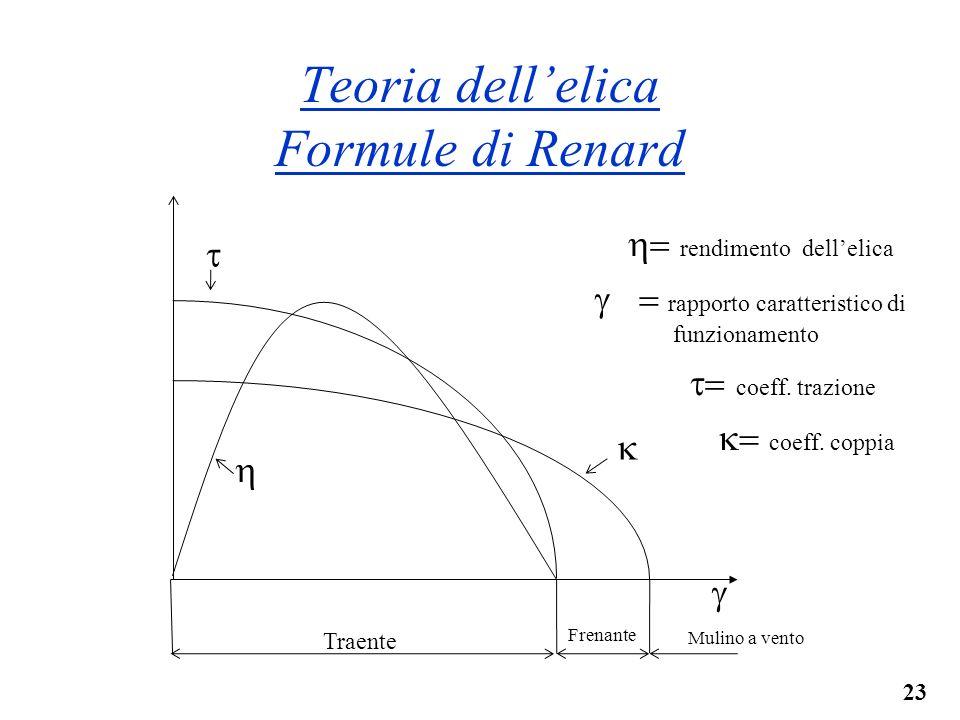 Teoria dell'elica Formule di Renard