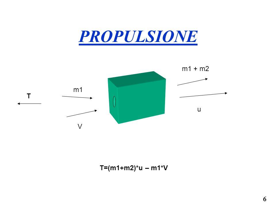 PROPULSIONE m1 + m2 m1 T u V T=(m1+m2)*u – m1*V