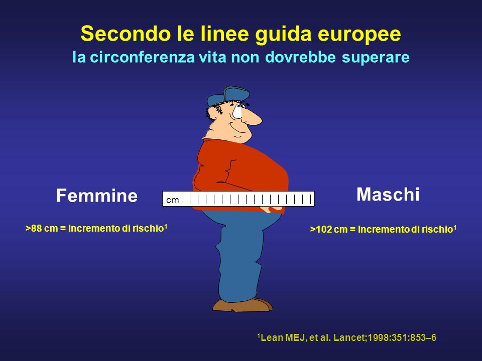 Slide 5: Waistline circumference is a surrogate marker of visceral fat