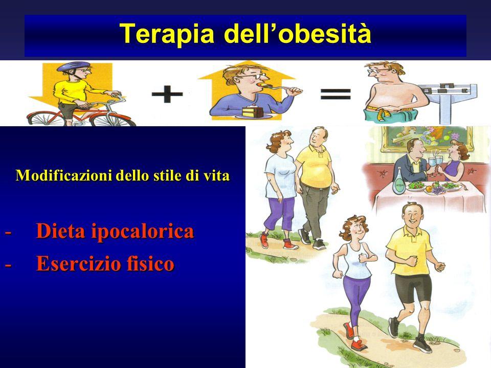 Terapia dell'obesità Modificazioni dello stile di vita