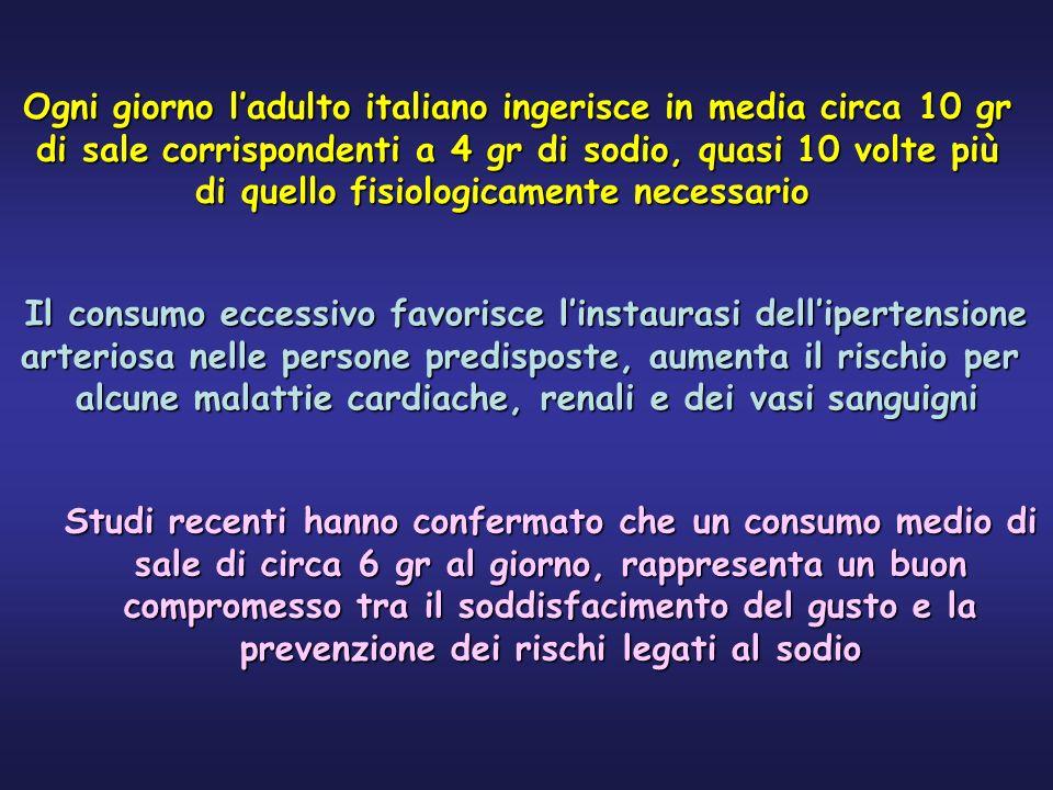 Ogni giorno l'adulto italiano ingerisce in media circa 10 gr