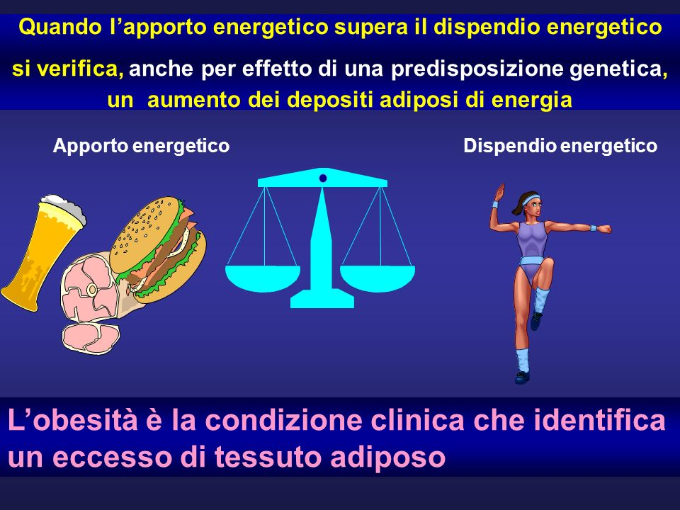 Slide 8: The physiology of weight gain (guadagno di peso)
