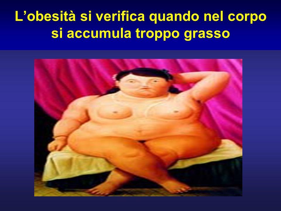 L'obesità si verifica quando nel corpo si accumula troppo grasso