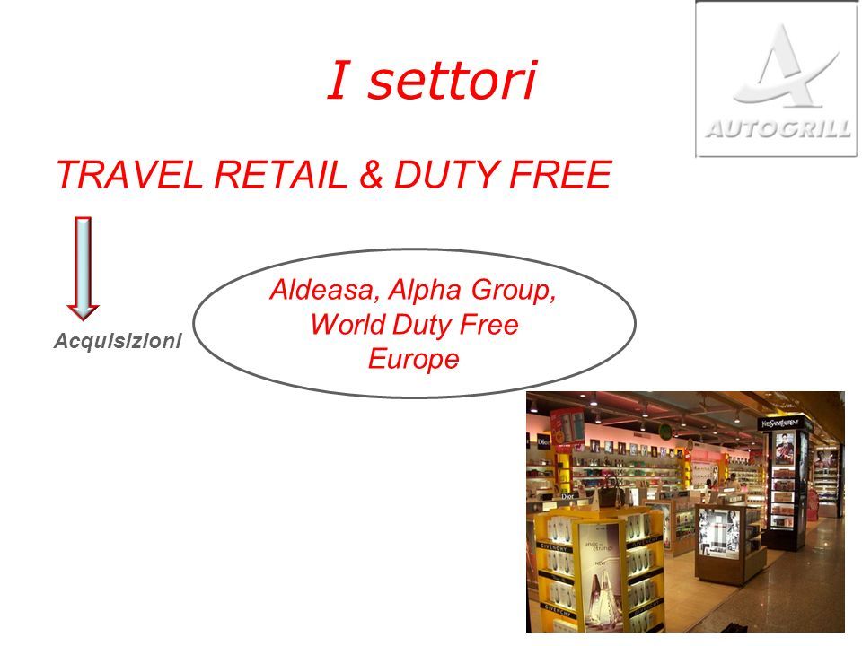 Aldeasa, Alpha Group, World Duty Free Europe