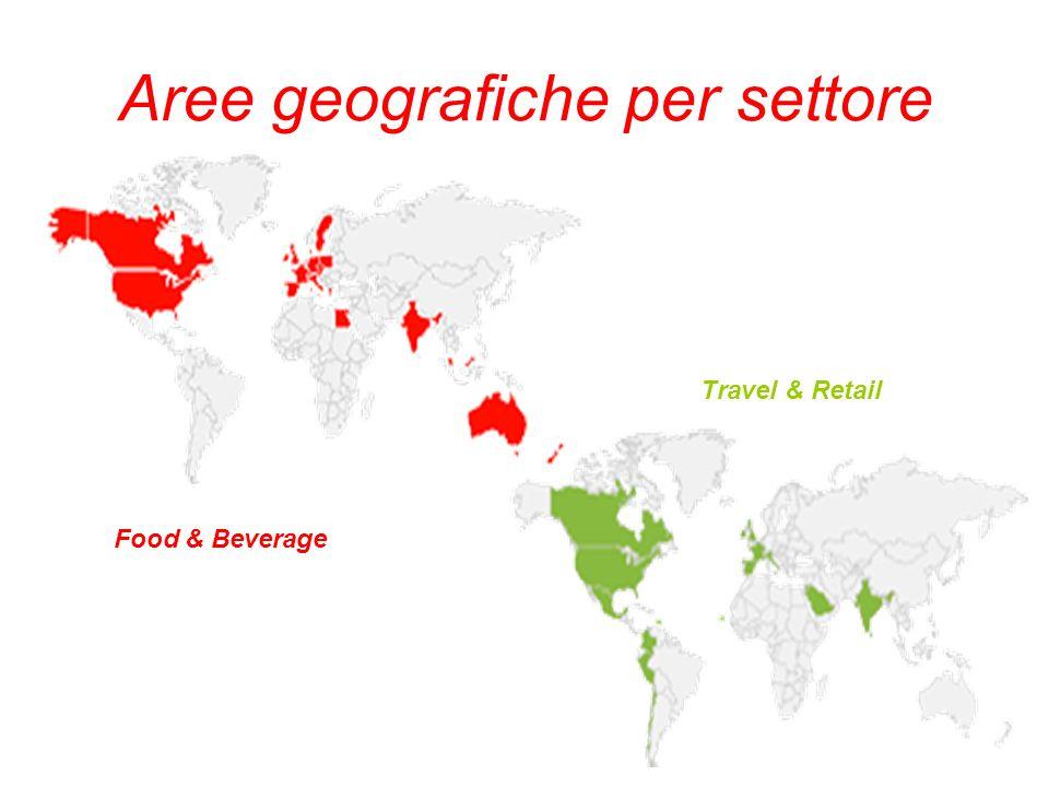Aree geografiche per settore