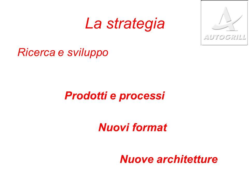 La strategia Ricerca e sviluppo Prodotti e processi Nuovi format