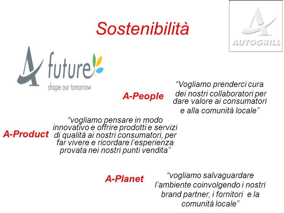 Sostenibilità A-People A-Product A-Planet Vogliamo prenderci cura