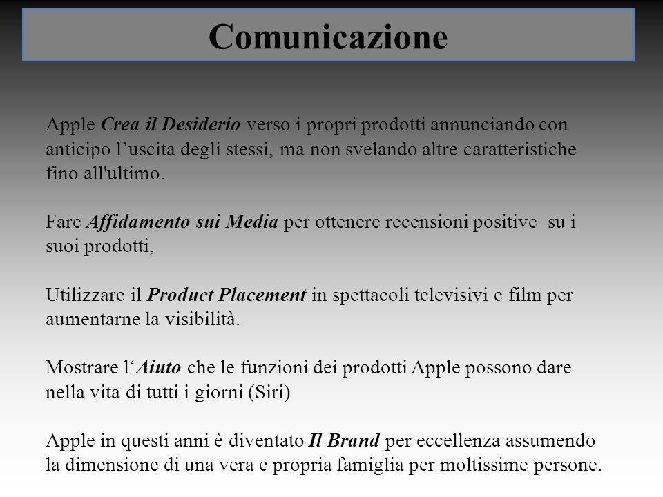 1212 Comunicazione.