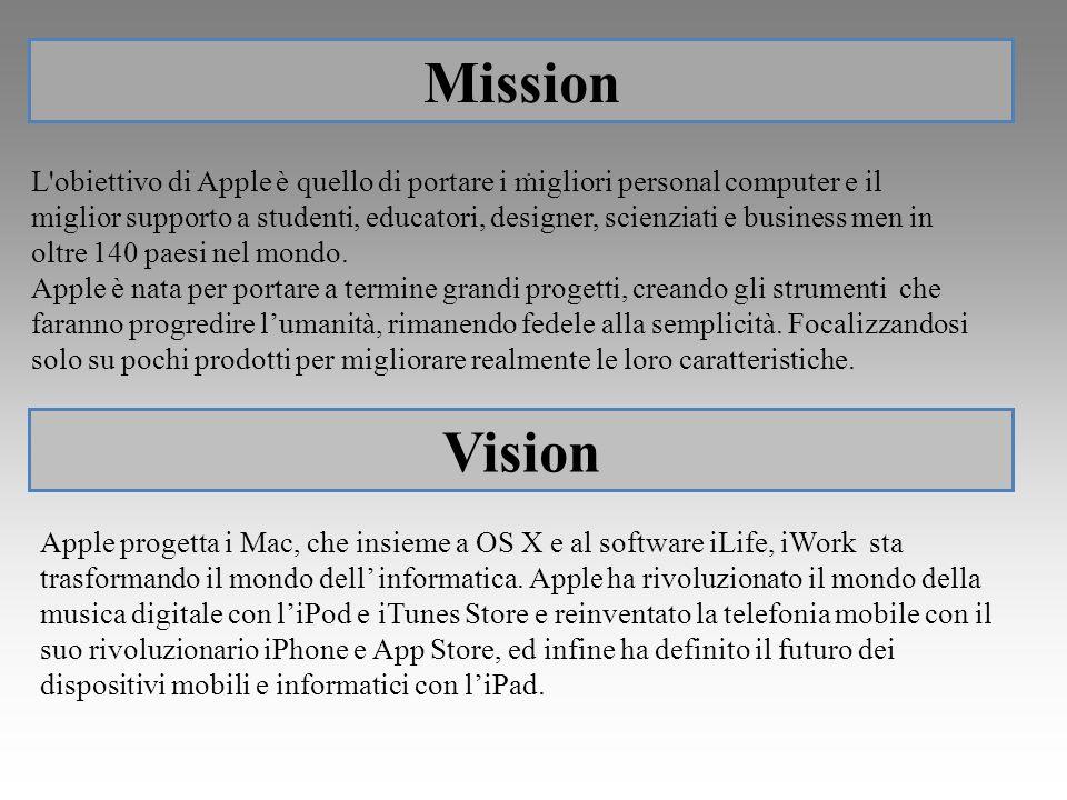 2 . Mission.