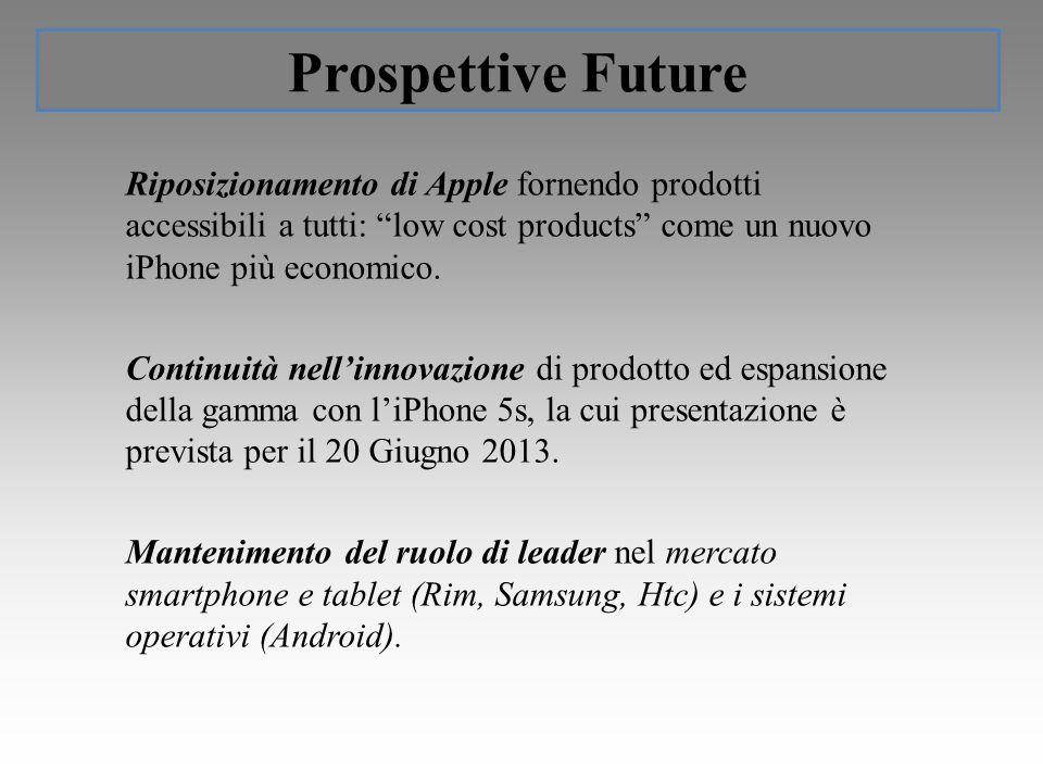 2323 Prospettive Future. Riposizionamento di Apple fornendo prodotti accessibili a tutti: low cost products come un nuovo iPhone più economico.