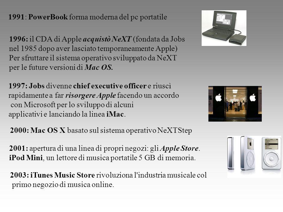 1991: PowerBook forma moderna del pc portatile