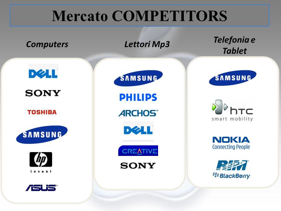 Mercato COMPETITORS Telefonia e Tablet Computers Lettori Mp3 Computers