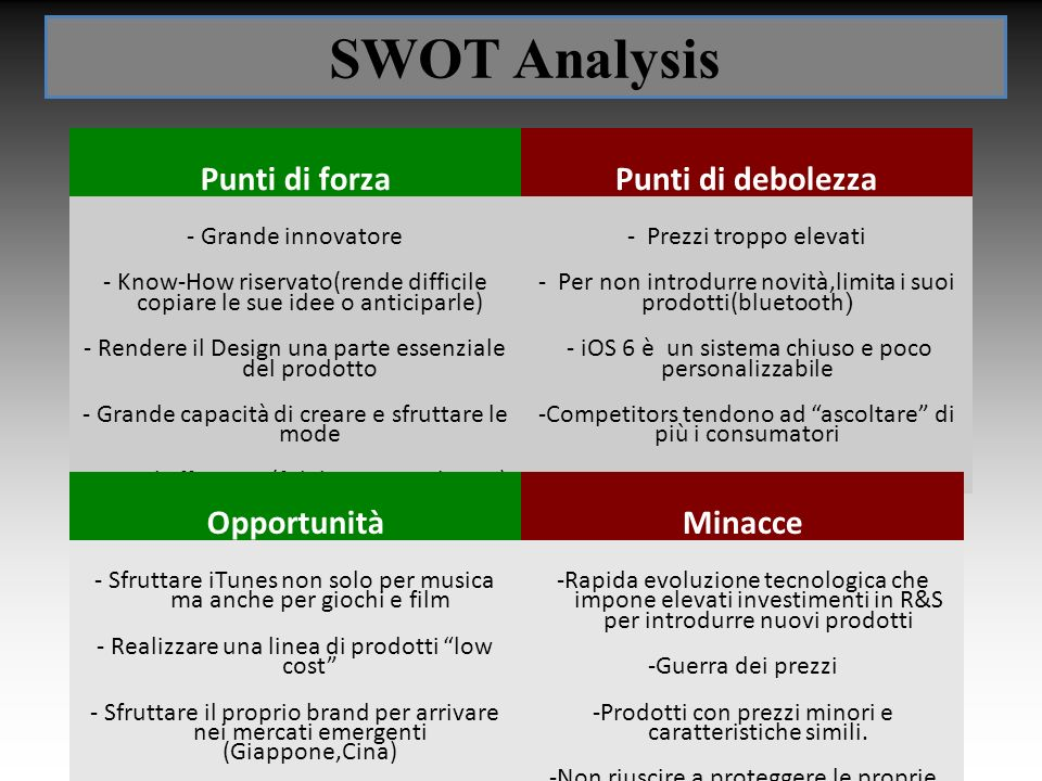 SWOT Analysis Punti di forza Punti di debolezza Opportunità Minacce