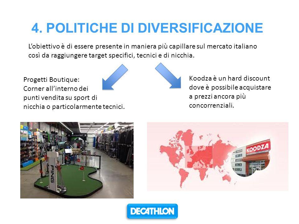 4. POLITICHE DI DIVERSIFICAZIONE