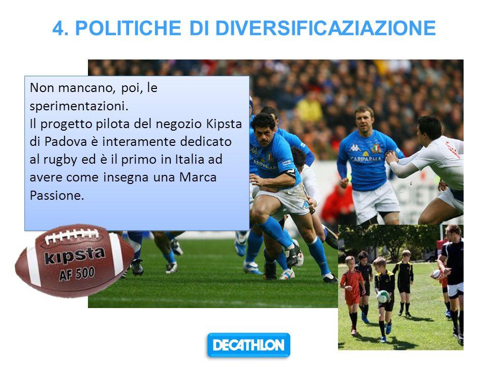 4. POLITICHE DI DIVERSIFICAZIAZIONE