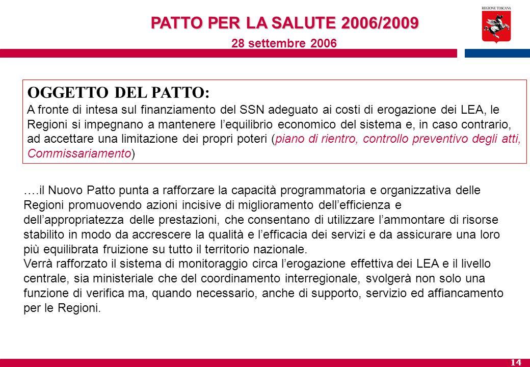 PATTO PER LA SALUTE 2006/2009 OGGETTO DEL PATTO: 28 settembre 2006