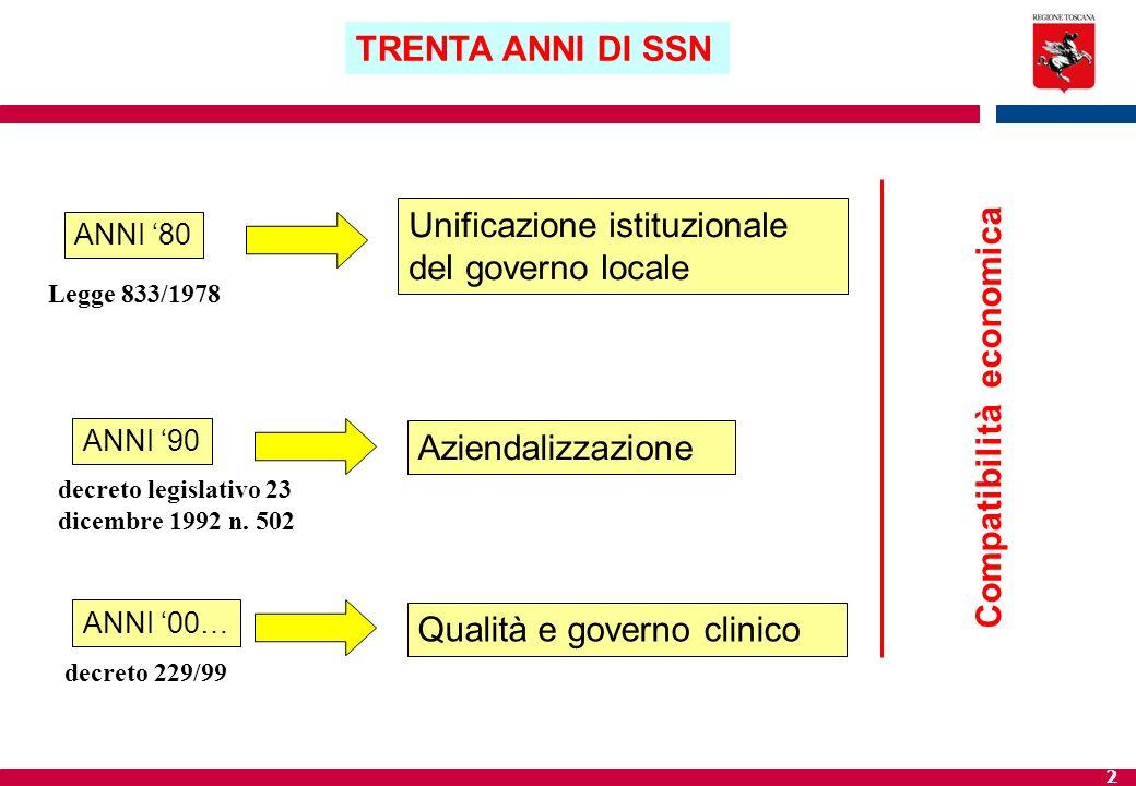 Unificazione istituzionale del governo locale