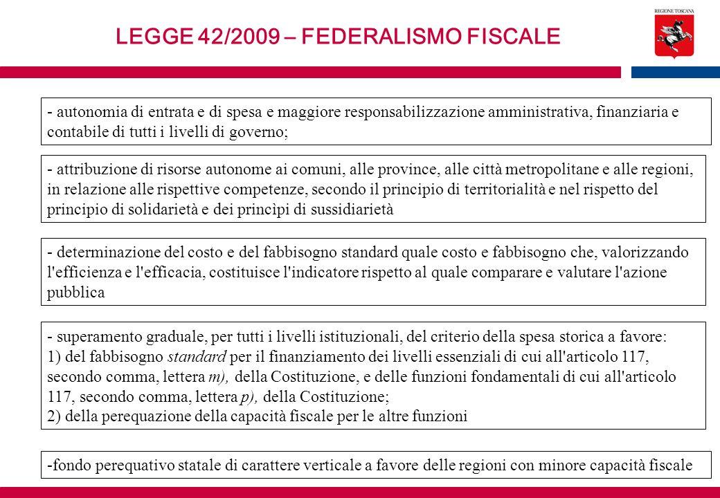 LEGGE 42/2009 – FEDERALISMO FISCALE