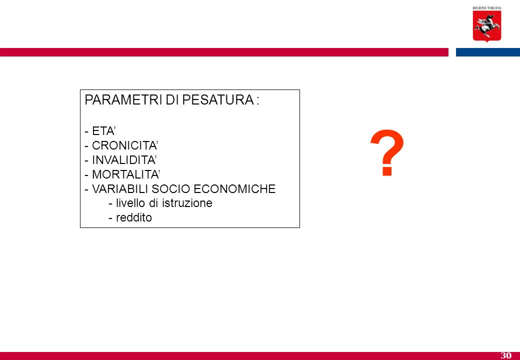 PARAMETRI DI PESATURA : ETA' CRONICITA' INVALIDITA' MORTALITA'