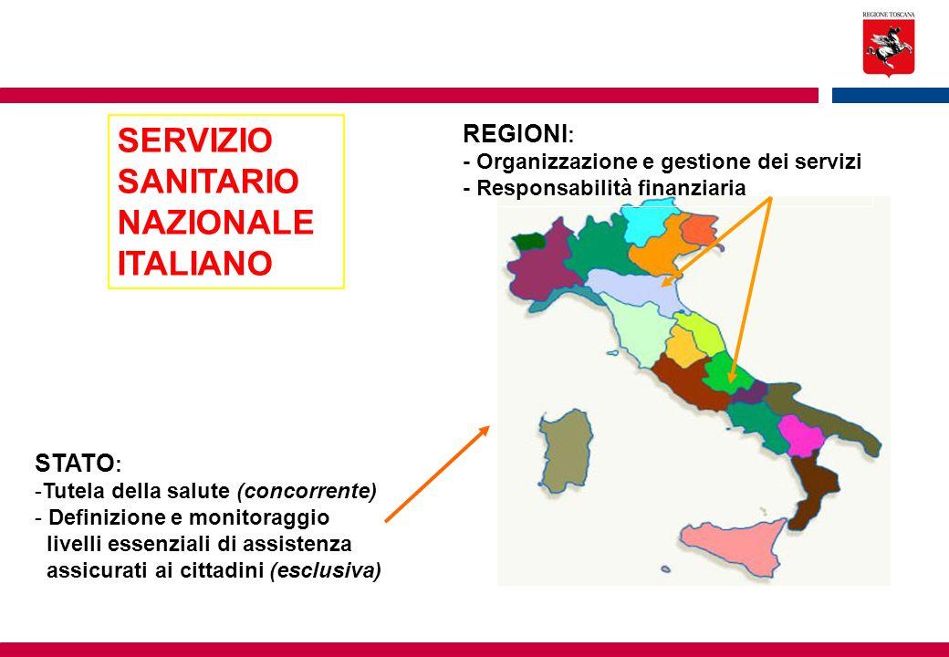 SERVIZIO SANITARIO NAZIONALE ITALIANO REGIONI: STATO: