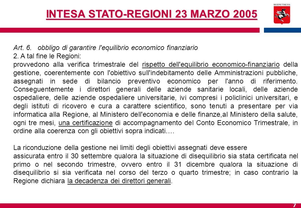 INTESA STATO-REGIONI 23 MARZO 2005