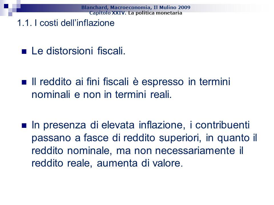 1.1. I costi dell'inflazione