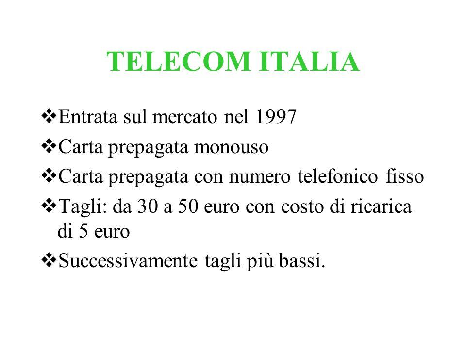 TELECOM ITALIA Entrata sul mercato nel 1997 Carta prepagata monouso