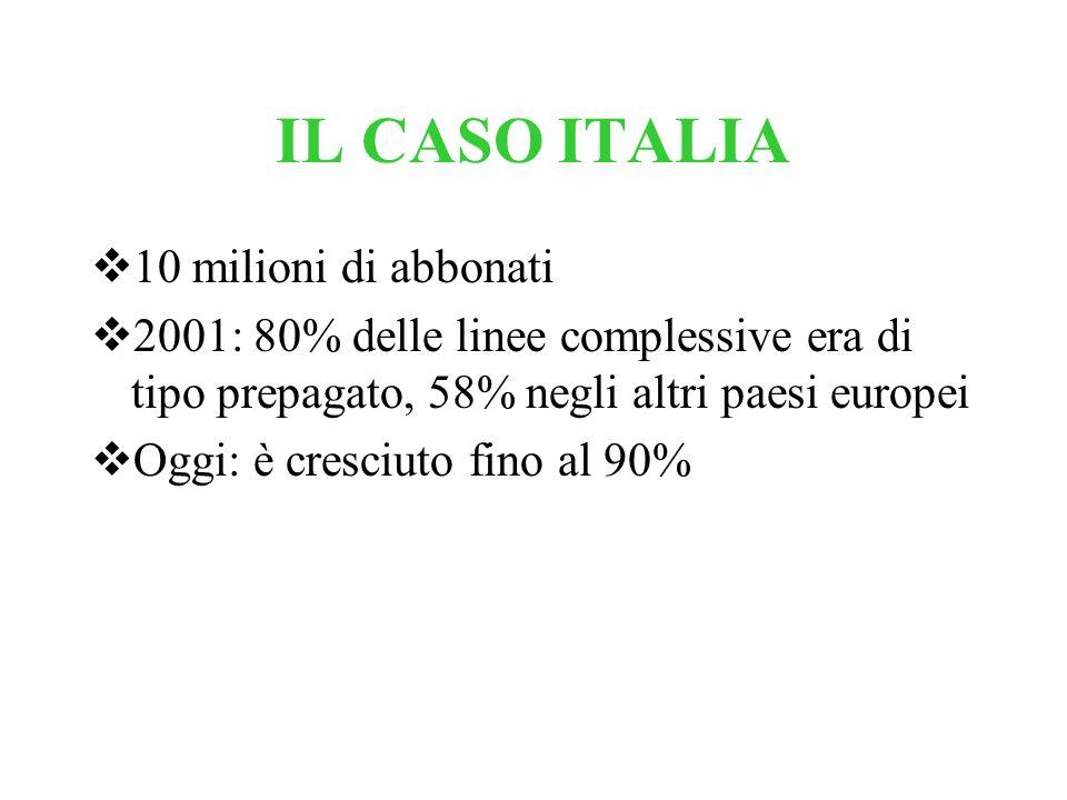 IL CASO ITALIA 10 milioni di abbonati