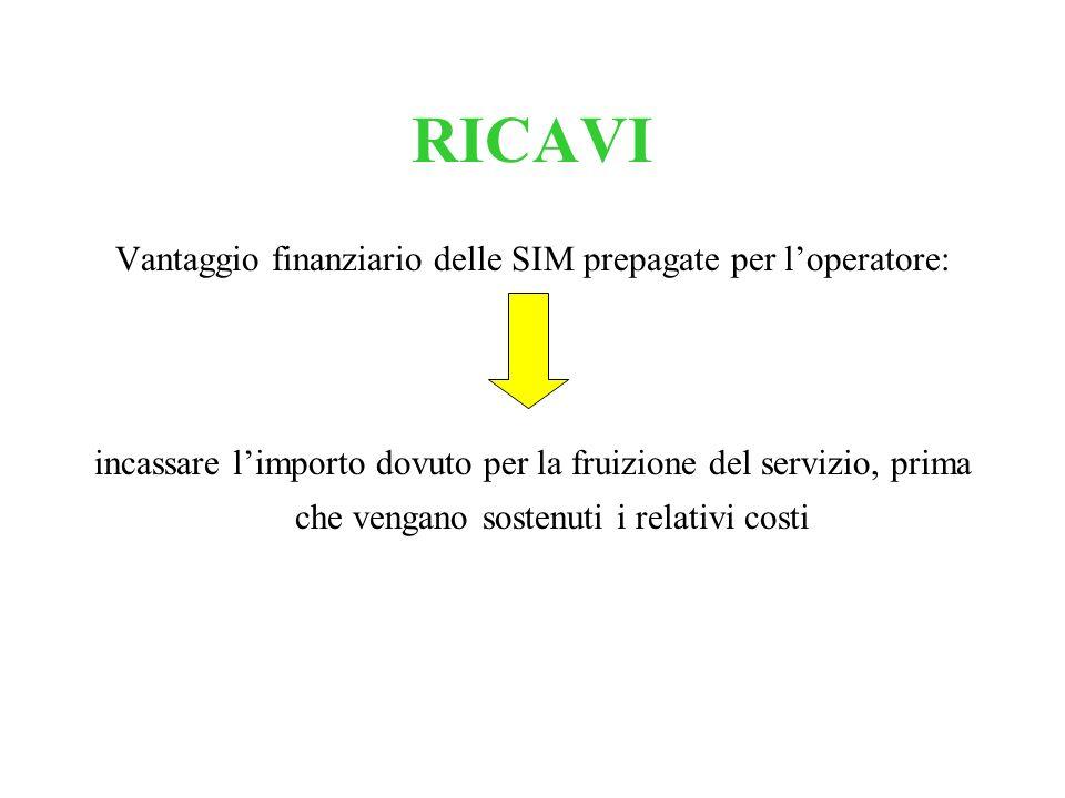 Vantaggio finanziario delle SIM prepagate per l'operatore: