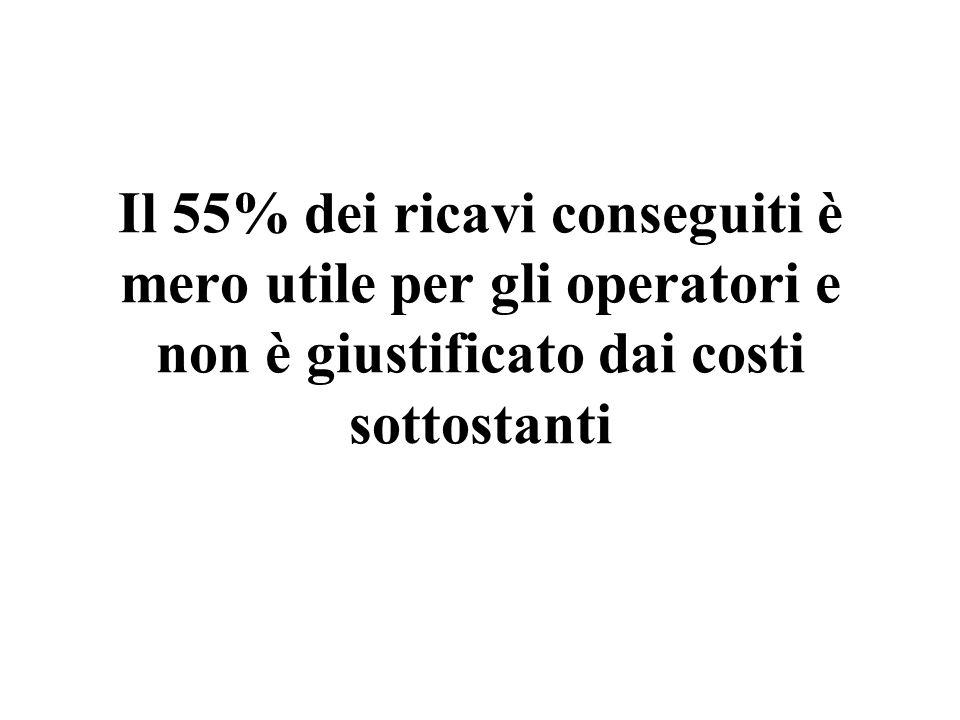 Il 55% dei ricavi conseguiti è mero utile per gli operatori e non è giustificato dai costi sottostanti